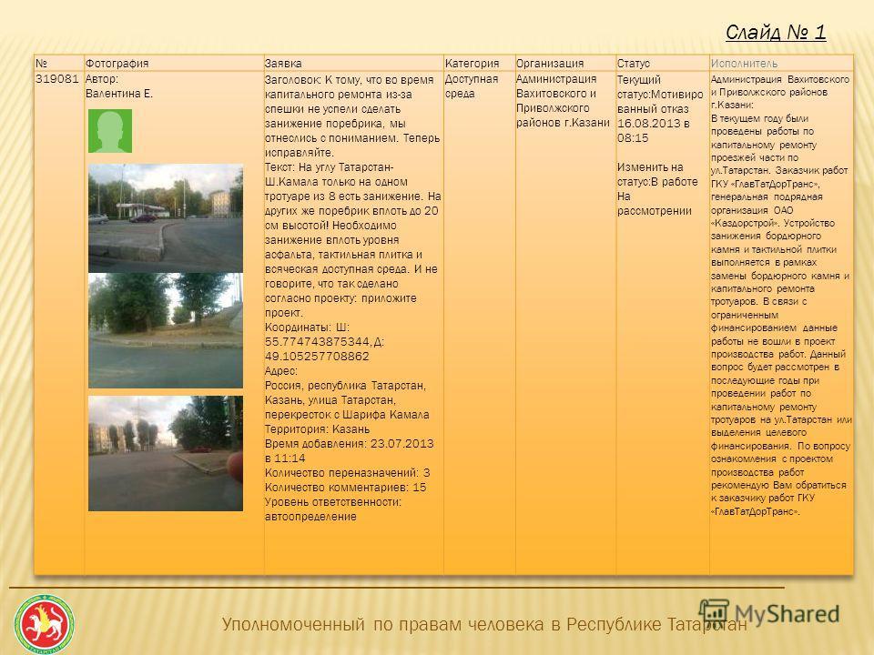 Уполномоченный по правам человека в Республике Татарстан _______________________________________________________________________ Слайд 1
