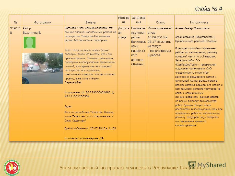_______________________________________________________________________ Уполномоченный по правам человека в Республике Татарстан Слайд 4