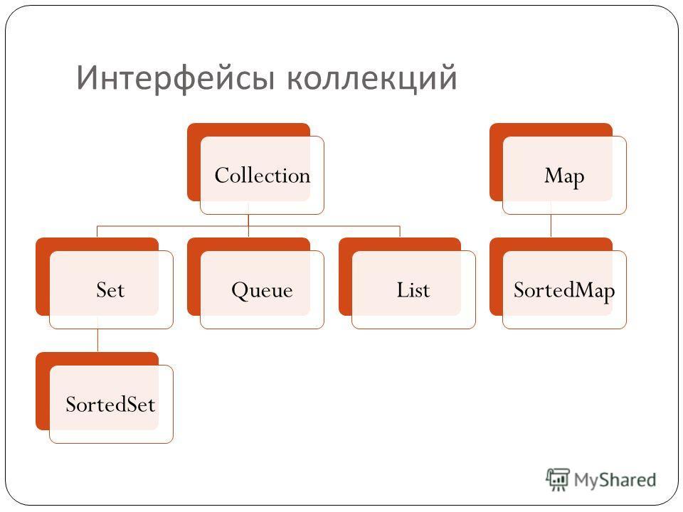 Интерфейсы коллекций CollectionSetSortedSetQueueListMapSortedMap