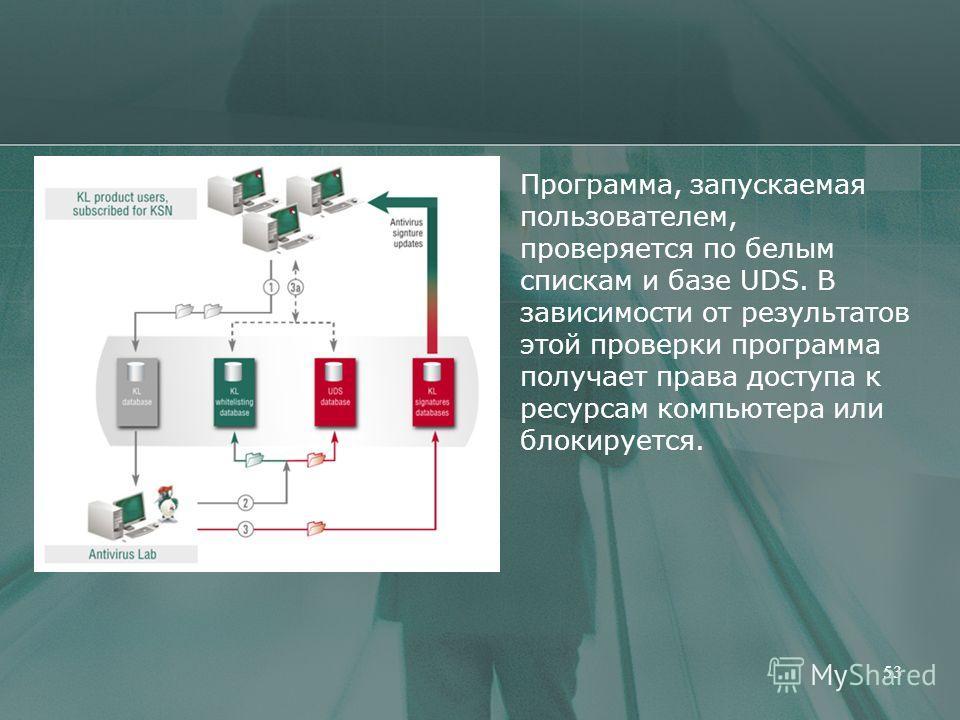 Программа, запускаемая пользователем, проверяется по белым спискам и базе UDS. В зависимости от результатов этой проверки программа получает права доступа к ресурсам компьютера или блокируется. 53