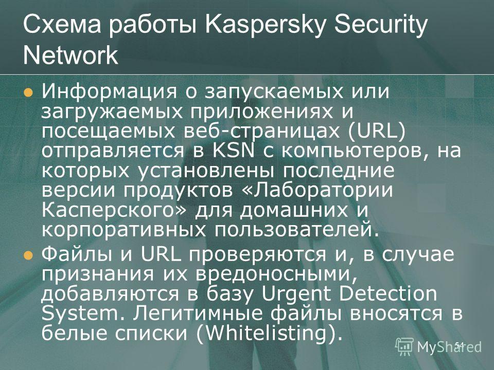 Схема работы Kaspersky Security Network Информация о запускаемых или загружаемых приложениях и посещаемых веб-страницах (URL) отправляется в KSN с компьютеров, на которых установлены последние версии продуктов «Лаборатории Касперского» для домашних и
