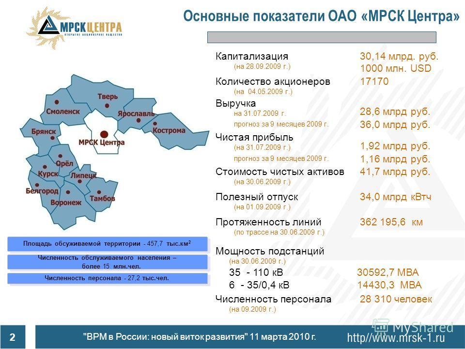 1 17 декабря 2004 года зарегистрировано ОАО «МРСК Центра» 31 марта 2008 года создана Единая операционная компания МРСК Центра. В ее состав вошли распределительные сетевые компании 11 регионов центра России – филиалы «Белгородэнерго», «Брянскэнерго»,