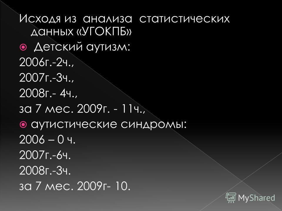 Исходя из анализа статистических данных «УГОКПБ» Детский аутизм: 2006г.-2ч., 2007г.-3ч., 2008г.- 4ч., за 7 мес. 2009г. - 11ч., аутистические синдромы: 2006 – 0 ч. 2007г.-6ч. 2008г.-3ч. за 7 мес. 2009г- 10.