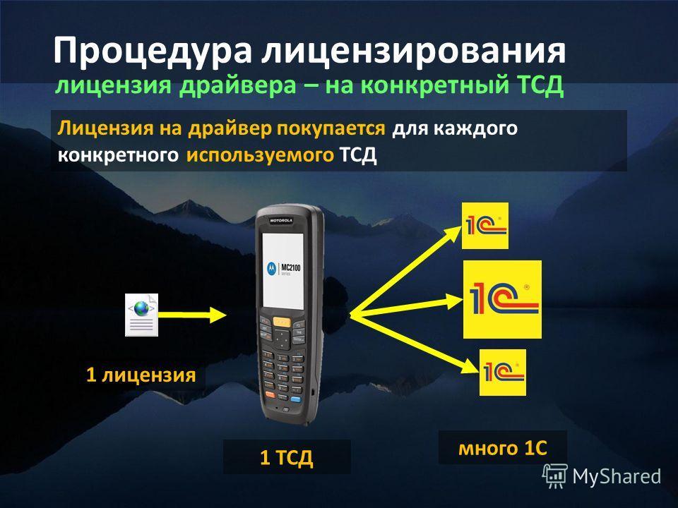 Процедура лицензирования лицензия драйвера – на конкретный ТСД Лицензия на драйвер покупается для каждого конкретного используемого ТСД 1 лицензия 1 ТСД много 1С