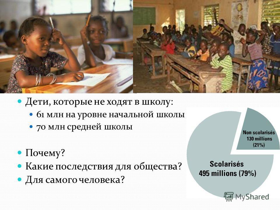 Дети, которые не ходят в школу: 61 млн на уровне начальной школы 70 млн средней школы Почему? Какие последствия для общества? Для самого человека?