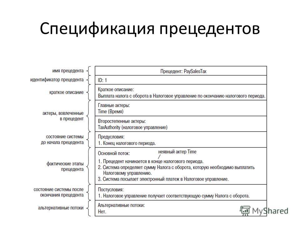 Спецификация прецедентов