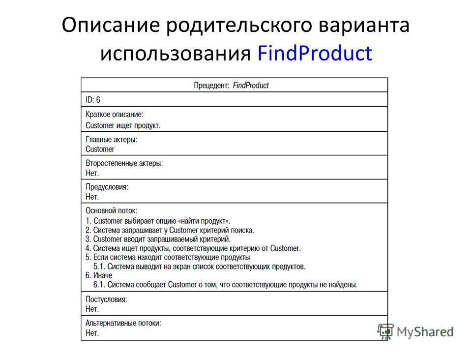 Описание родительского варианта использования FindProduct