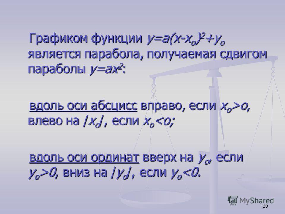 10 Графиком функции y=a(x-x o ) 2 +y o является парабола, получаемая сдвигом параболы y=ax 2 : Графиком функции y=a(x-x o ) 2 +y o является парабола, получаемая сдвигом параболы y=ax 2 : вдоль оси абсцисс вправо, если х о >o, влево на /x o /, если х