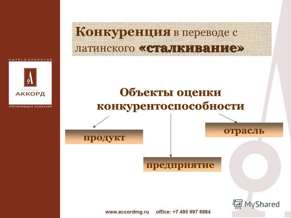 Объекты оценки конкурентоспособности предприятие продукт отрасль «сталкивание» Конкуренция в переводе с латинского «сталкивание»
