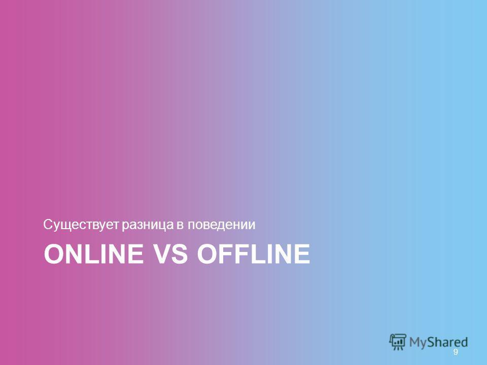 ONLINE VS OFFLINE Существует разница в поведении 9