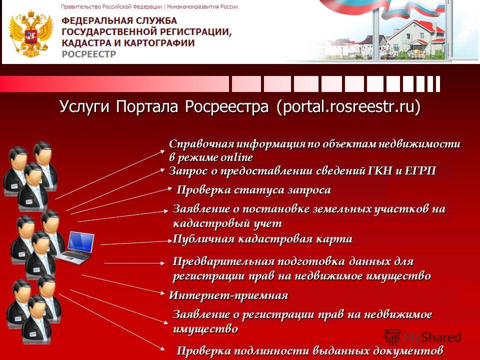 Долгопрудный служба государственной регистрации кадастра и картографии по