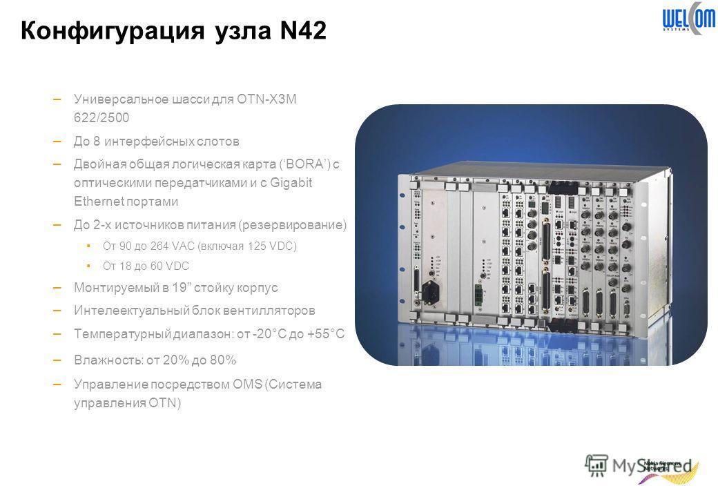 Конфигурация узла N42 – Универсальное шасси для OTN-X3M 622/2500 – До 8 интерфейсных слотов – Двойная общая логическая карта (BORA) с оптическими передатчиками и с Gigabit Ethernet портами – До 2-х источников питания (резервирование) От 90 до 264 VAC