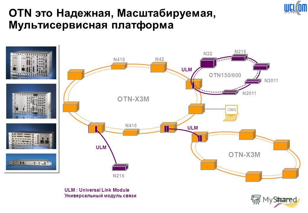 OTN это Надежная, Масштабируемая, Мультисервисная платформа OTN-X3M OMS ULM OTN150/600 N215 OTN-X3M ULM N215 ULM N2011 N22 N415 N42 ULM : Universal Link Module Универсальный модуль связи