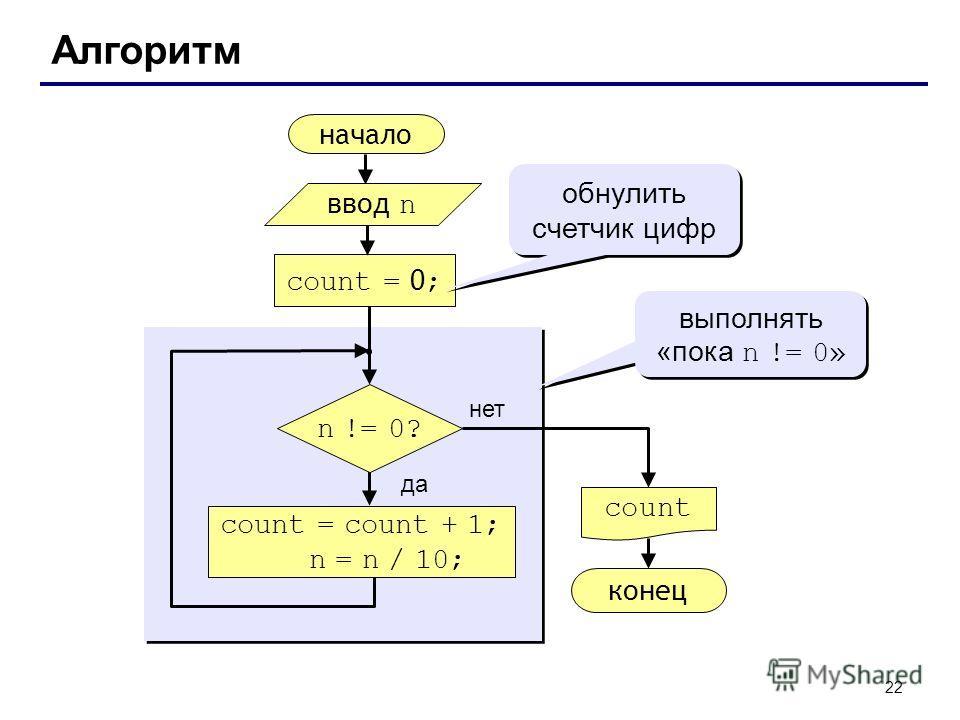 22 Алгоритм начало count конец нет да n != 0? count = 0 ; count = count + 1; n = n / 10; обнулить счетчик цифр ввод n выполнять «пока n != 0»