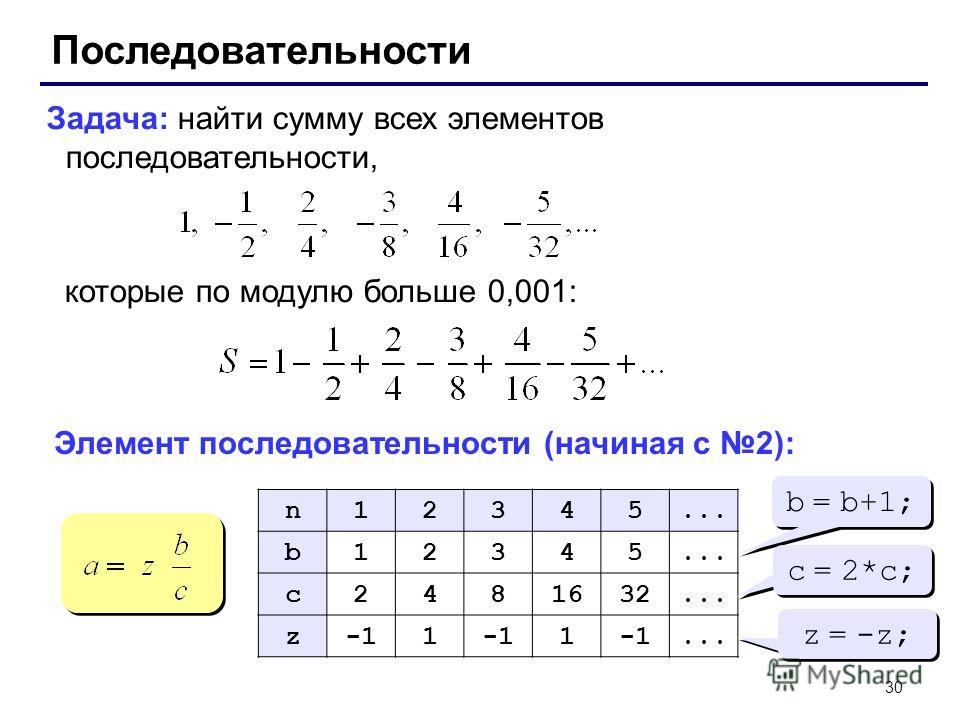 30 Последовательности Задача: найти сумму всех элементов последовательности, которые по модулю больше 0,001: Элемент последовательности (начиная с 2): n12345... b12345 c2481632... z1 1... b = b+1; c = 2*c; z = -z;