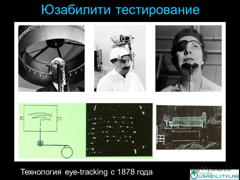 Юзабилити тестирование Технология eye-tracking с 1878 года