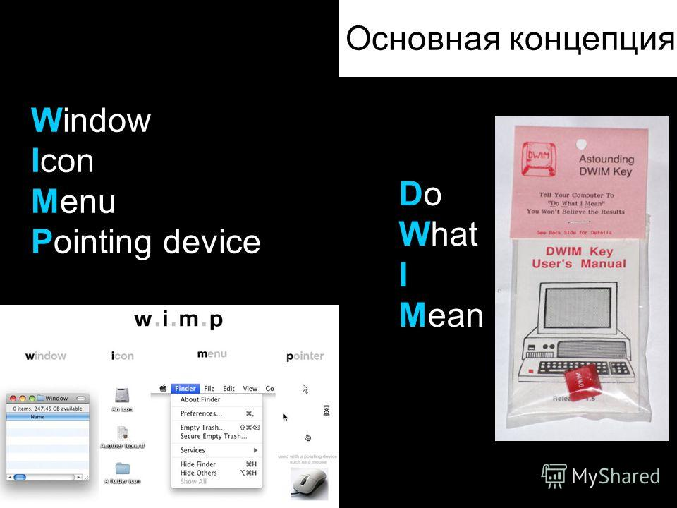 Основная концепция Window Icon Menu Pointing device Do What I Mean