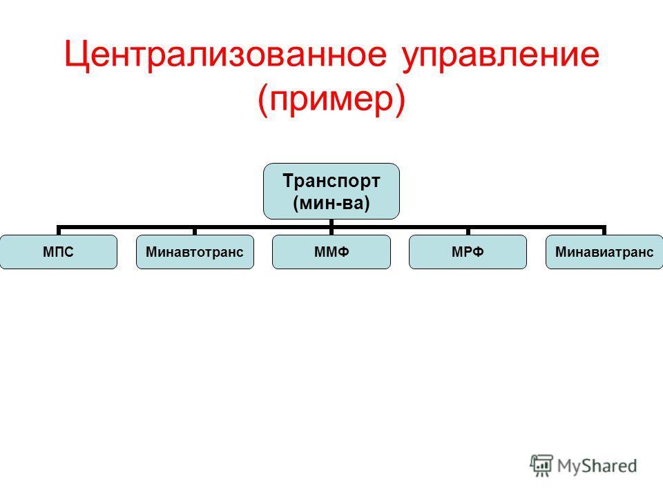 Централизованное управление (пример) Транспорт (мин-ва) МПСМинавтотрансММФМРФМинавиатранс