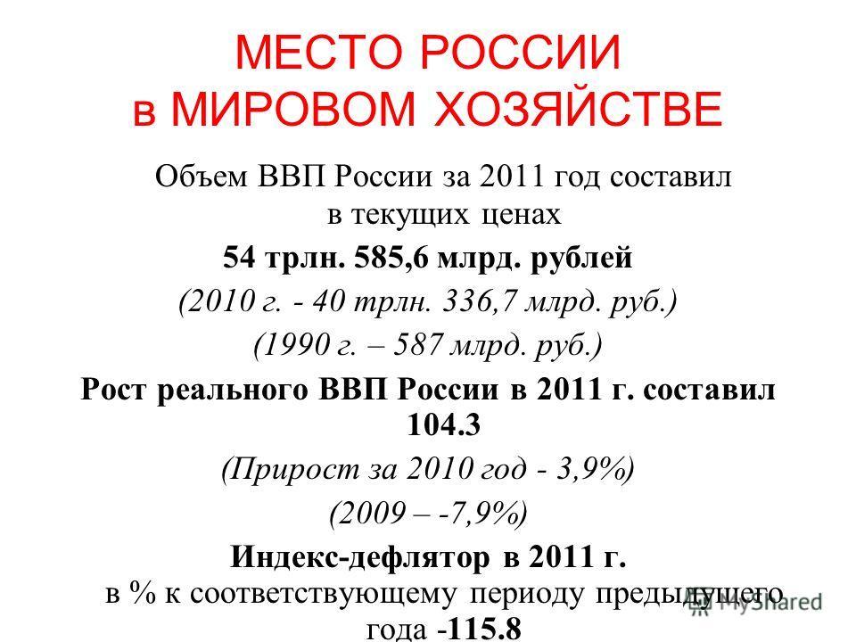 МЕСТО РОССИИ в МИРОВОМ ХОЗЯЙСТВЕ Объем ВВП России за 2011 год составил в текущих ценах 54 трлн. 585,6 млрд. рублей (2010 г. - 40 трлн. 336,7 млрд. руб.) (1990 г. – 587 млрд. руб.) Рост реального ВВП России в 2011 г. составил 104.3 (Прирост за 2010 го