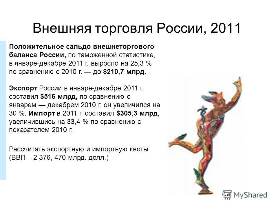 Внешняя торговля России, 2011 Положительное сальдо внешнеторгового баланса России, по таможенной статистике, в январе-декабре 2011 г. выросло на 25,3 % по сравнению с 2010 г. до $210,7 млрд. Экспорт России в январе-декабре 2011 г. составил $516 млрд,