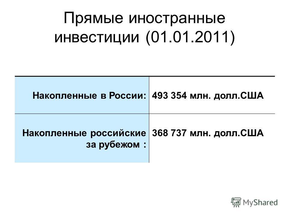 Прямые иностранные инвестиции (01.01.2011) Накопленные в России:493 354 млн. долл.США Накопленные российские за рубежом : 368 737 млн. долл.США