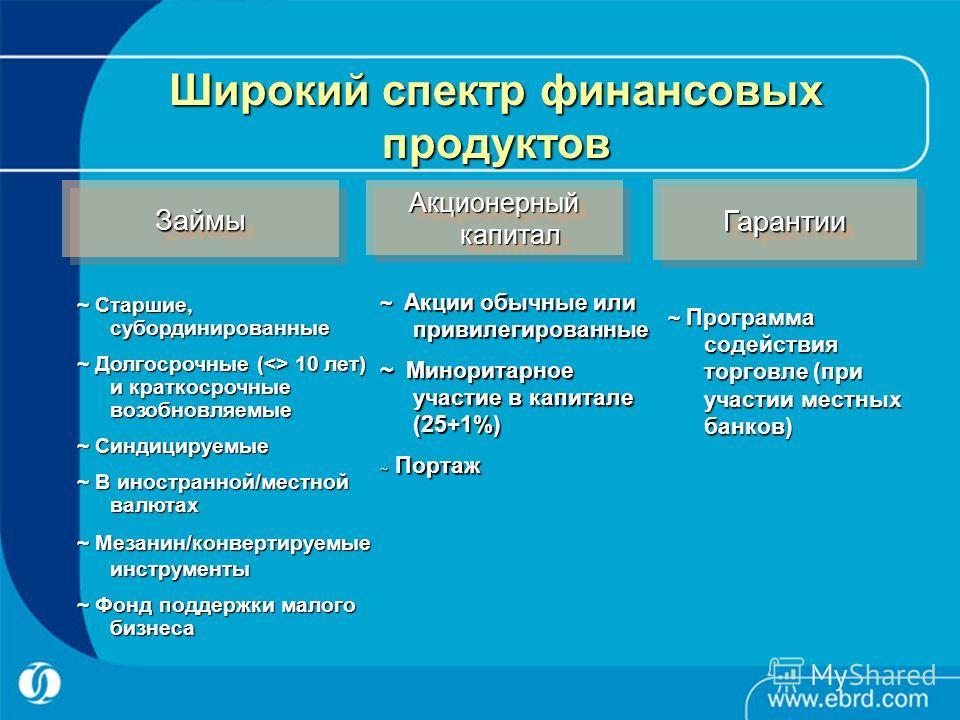 Широкий спектр финансовых продуктов ГарантииГарантии ~ Программа содействия торговле (при участии местных банков) ЗаймыЗаймы ~ Старшие, субординированные ~ Долгосрочные ( 10 лет) и краткосрочные возобновляемые ~ Синдицируемые ~ В иностранной/местной