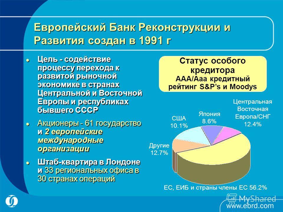 Европейский Банк Реконструкции и Развития создан в 1991 г Цель - содействие процессу перехода к развитой рыночной экономике в странах Центральной и Восточной Европы и республиках бывшего СССР Цель - содействие процессу перехода к развитой рыночной эк