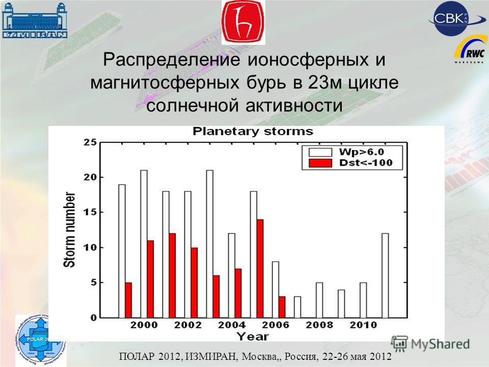 ПОЛАР 2012, ИЗМИРАН, Москва,, Россия, 22-26 мая 2012 Распределение ионосферных и магнитосферных бурь в 23м цикле солнечной активности