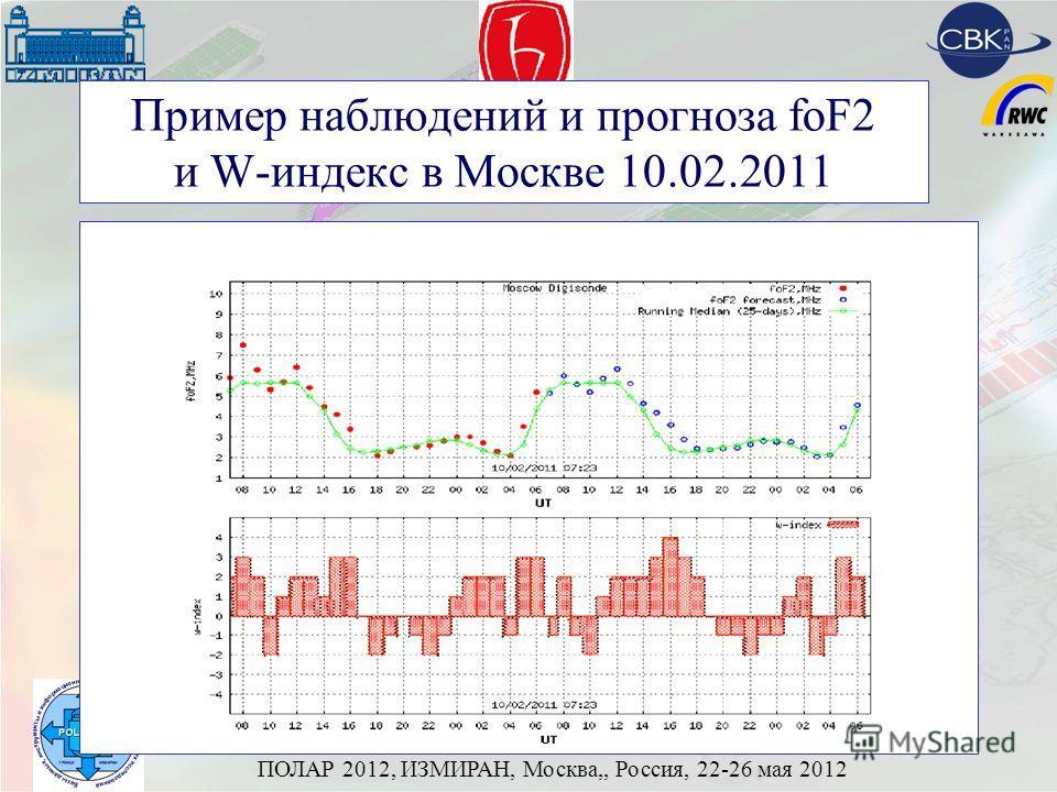 ПОЛАР 2012, ИЗМИРАН, Москва,, Россия, 22-26 мая 2012 Пример наблюдений и прогноза foF2 и W-индекс в Москве 10.02.2011