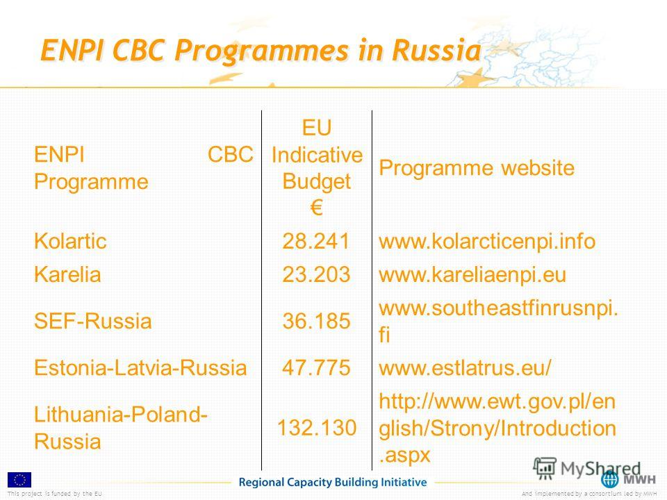 This project is funded by the EUAnd implemented by a consortium led by MWH ENPI CBC Programmes in Russia ENPI CBC Programme EU Indicative Budget Programme website Kolartic28.241www.kolarcticenpi.info Karelia23.203www.kareliaenpi.eu SEF-Russia36.185 w