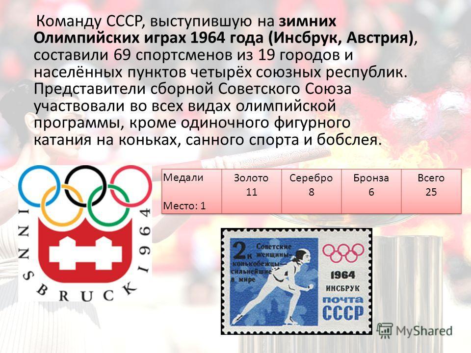 Команду СССР, выступившую на зимних Олимпийских играх 1964 года (Инсбрук, Австрия), составили 69 спортсменов из 19 городов и населённых пунктов четырёх союзных республик. Представители сборной Советского Союза участвовали во всех видах олимпийской пр
