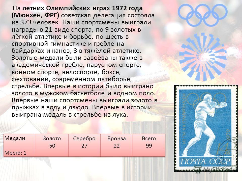 На летних Олимпийских играх 1972 года (Мюнхен, ФРГ) советская делегация состояла из 373 человек. Наши спортсмены выиграли награды в 21 виде спорта, по 9 золотых в лёгкой атлетике и борьбе, по шесть в спортивной гимнастике и гребле на байдарках и кано