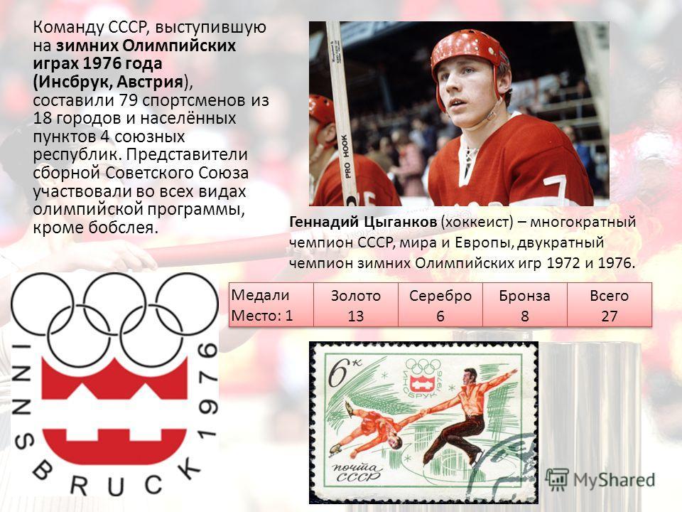 Команду СССР, выступившую на зимних Олимпийских играх 1976 года (Инсбрук, Австрия), составили 79 спортсменов из 18 городов и населённых пунктов 4 союзных республик. Представители сборной Советского Союза участвовали во всех видах олимпийской программ