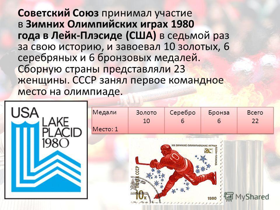 Советский Союз принимал участие в Зимних Олимпийских играх 1980 года в Лейк-Плэсиде (США) в седьмой раз за свою историю, и завоевал 10 золотых, 6 серебряных и 6 бронзовых медалей. Сборную страны представляли 23 женщины. СССР занял первое командное ме