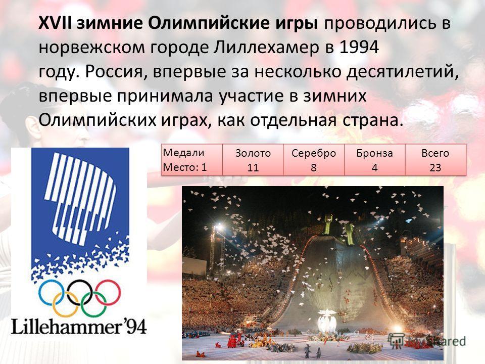 XVII зимние Олимпийские игры проводились в норвежском городе Лиллехамер в 1994 году. Россия, впервые за несколько десятилетий, впервые принимала участие в зимних Олимпийских играх, как отдельная страна.