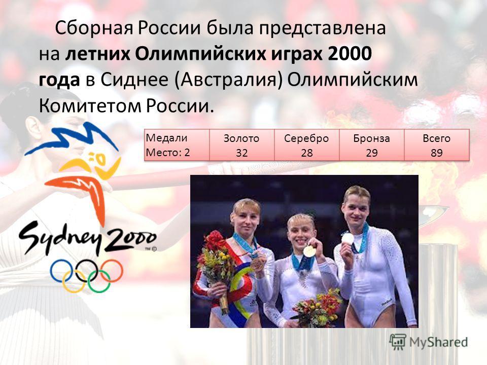 Сборная России была представлена на летних Олимпийских играх 2000 года в Сиднее (Австралия) Олимпийским Комитетом России.