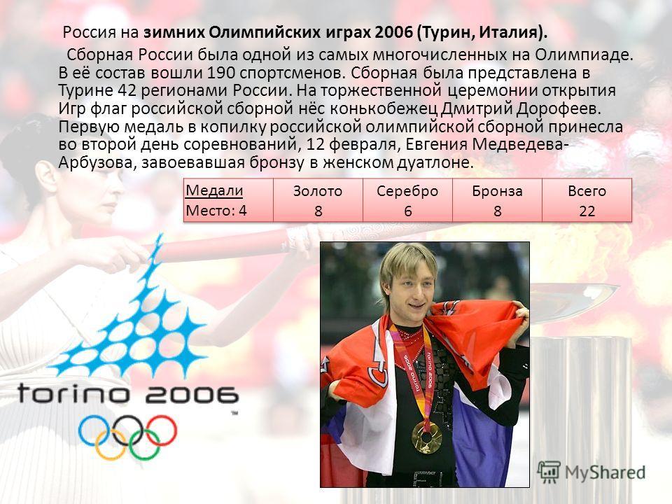 Россия на зимних Олимпийских играх 2006 (Турин, Италия). Сборная России была одной из самых многочисленных на Олимпиаде. В её состав вошли 190 спортсменов. Сборная была представлена в Турине 42 регионами России. На торжественной церемонии открытия Иг