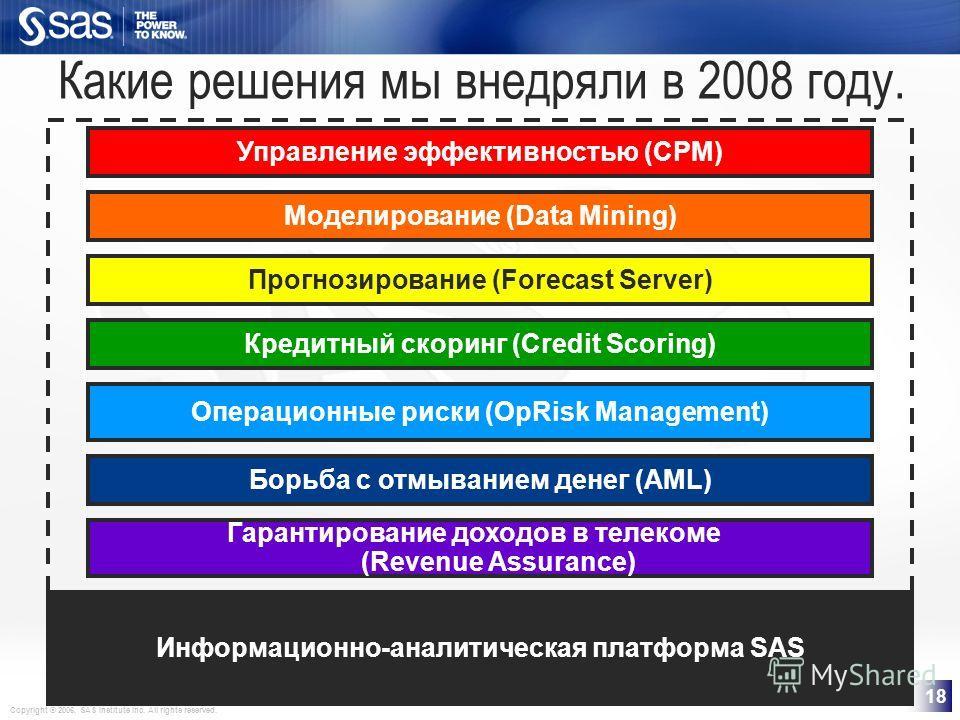 Copyright © 2006, SAS Institute Inc. All rights reserved. 18 Какие решения мы внедряли в 2008 году. Информационно-аналитическая платформа SAS Кредитный скоринг (Сredit Scoring) Моделирование (Data Mining) Операционные риски (OpRisk Management) Прогно