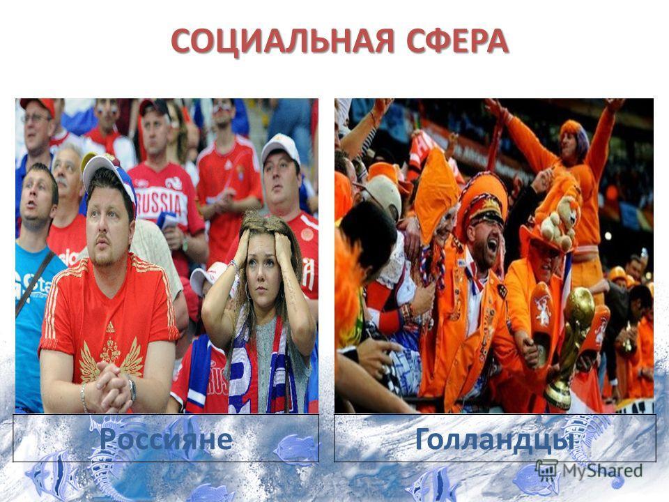 СОЦИАЛЬНАЯ СФЕРА Россияне Голландцы