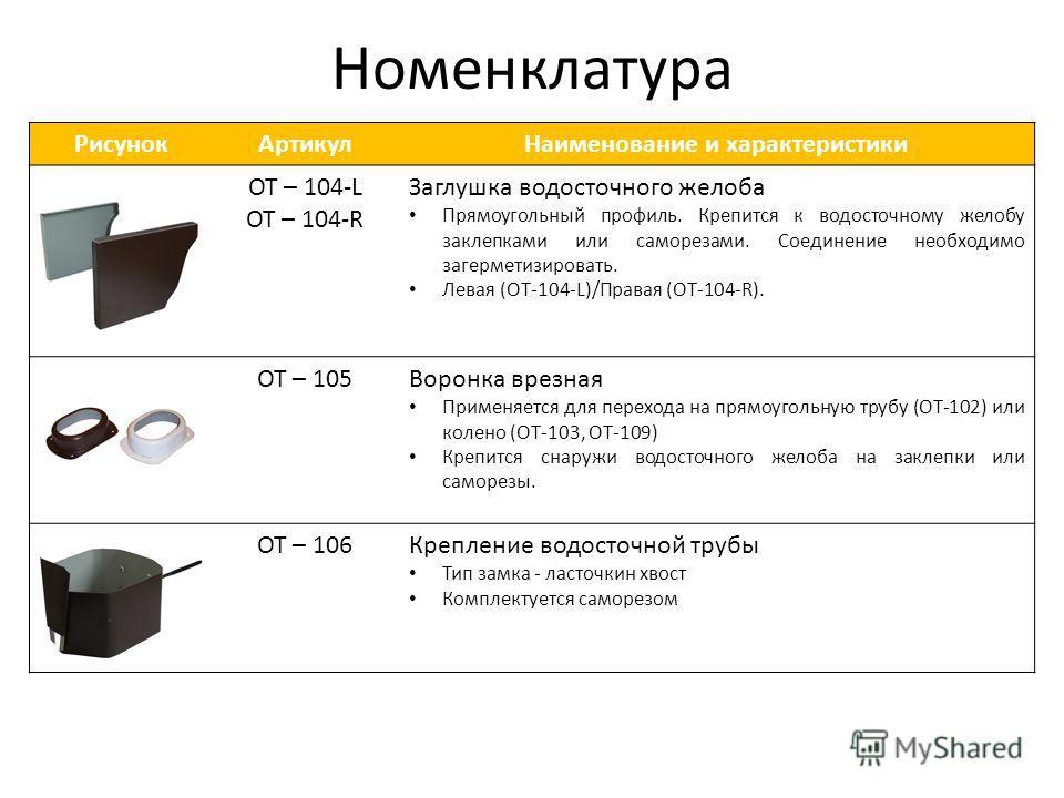 Номенклатура РисунокАртикулНаименование и характеристики ОТ – 104-L OT – 104-R Заглушка водосточного желоба Прямоугольный профиль. Крепится к водосточному желобу заклепками или саморезами. Соединение необходимо загерметизировать. Левая (OT-104-L)/Пра