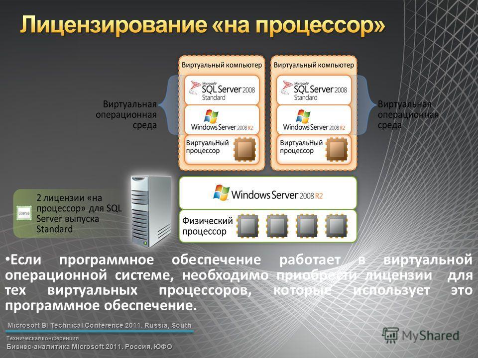 Microsoft BI Technical Conference 2011. Russia, South Техническая конференция Бизнес-аналитика Microsoft 2011. Россия, ЮФО Если программное обеспечение работает в виртуальной операционной системе, необходимо приобрести лицензии для тех виртуальных пр