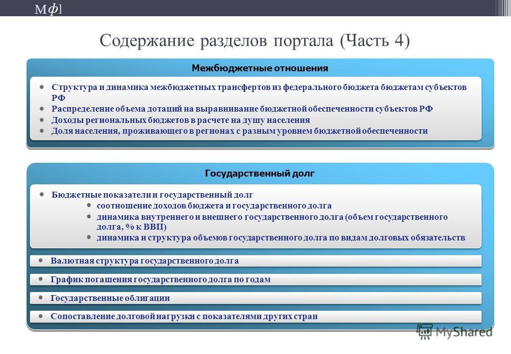 М ] ф М ] ф Содержание разделов портала (Часть 4) Межбюджетные отношения Структура и динамика межбюджетных трансфертов из федерального бюджета бюджетам субъектов РФ Распределение объема дотаций на выравнивание бюджетной обеспеченности субъектов РФ До