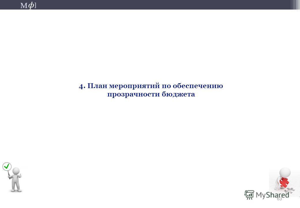 М ] ф М ] ф 63 4. План мероприятий по обеспечению прозрачности бюджета