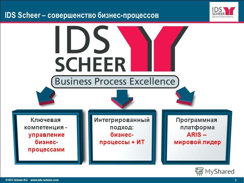 IDS Scheer – совершенство бизнес-процессов © IDS Scheer AG www.ids-scheer.com 3