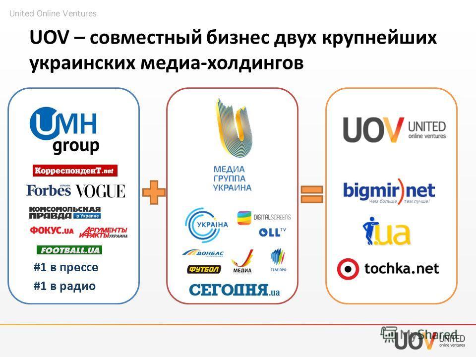 UOV – совместный бизнес двух крупнейших украинских медиа-холдингов #1 в прессе #1 в радио