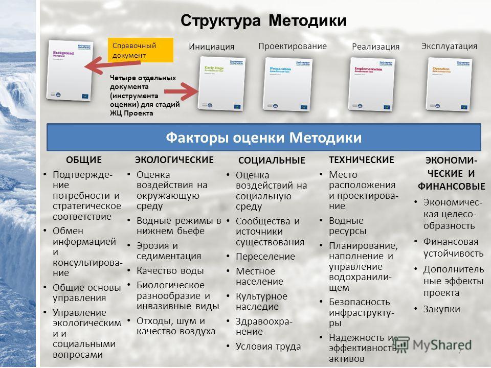 7 Структура Методики Факторы оценки Методики ОБЩИЕ Подтвержде- ние потребности и стратегическое соответствие Обмен информацией и консультирова- ние Общие основы управления Управление экологическим и и социальными вопросами ЭКОЛОГИЧЕСКИЕ Оценка воздей