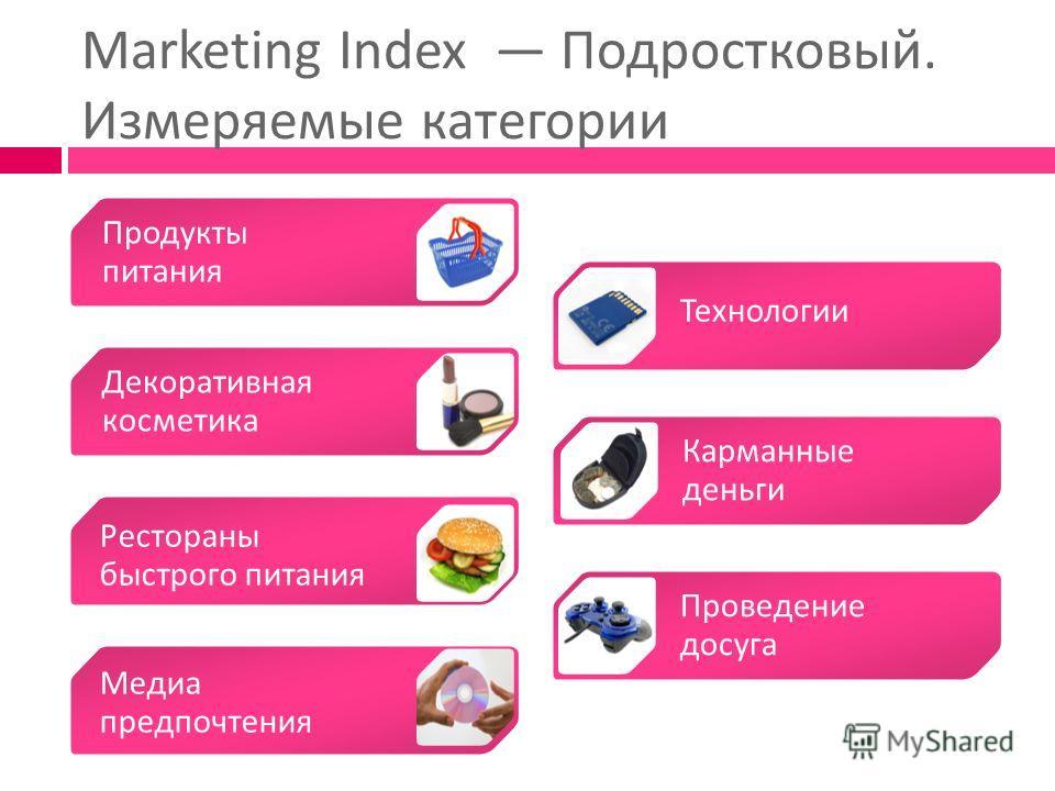 Marketing Index Подростковый. Измеряемые категории Продукты питания Технологии Декоративная косметика Карманные деньги Рестораны быстрого питания Проведение досуга Медиа предпочтения