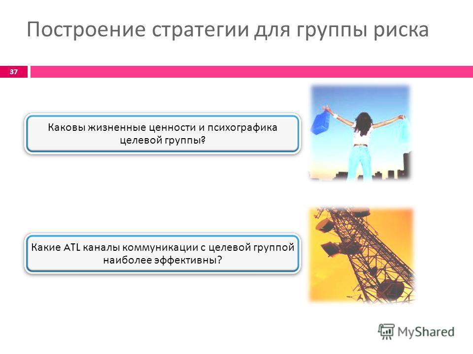 37 Построение стратегии для группы риска Каковы жизненные ценности и психографика целевой группы ? Какие ATL каналы коммуникации с целевой группой наиболее эффективны ?