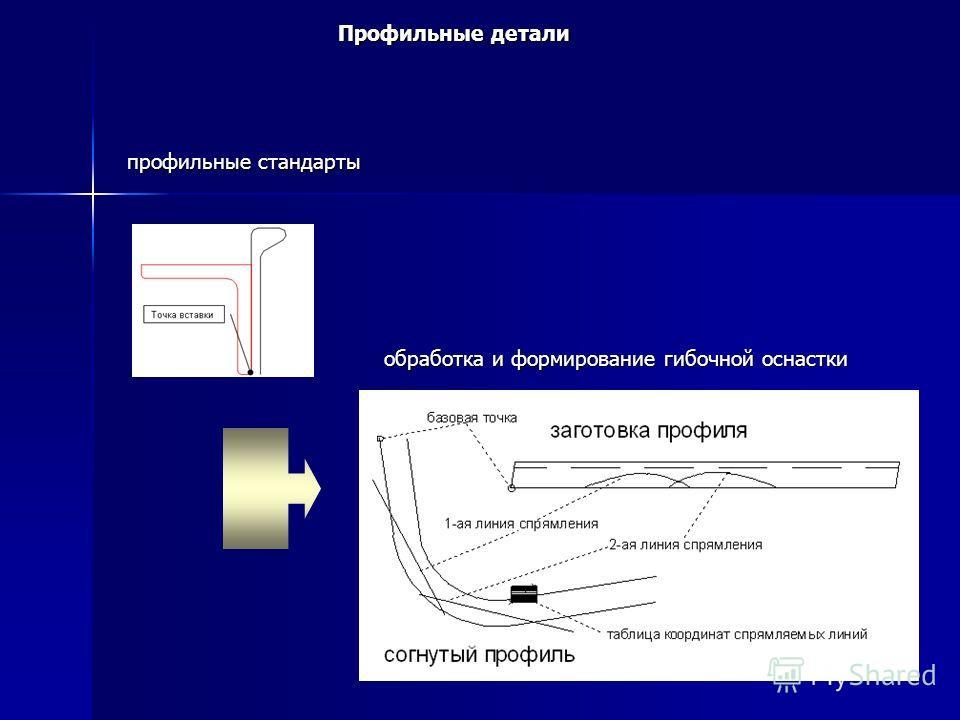 Профильные детали профильные стандарты обработка и формирование гибочной оснастки