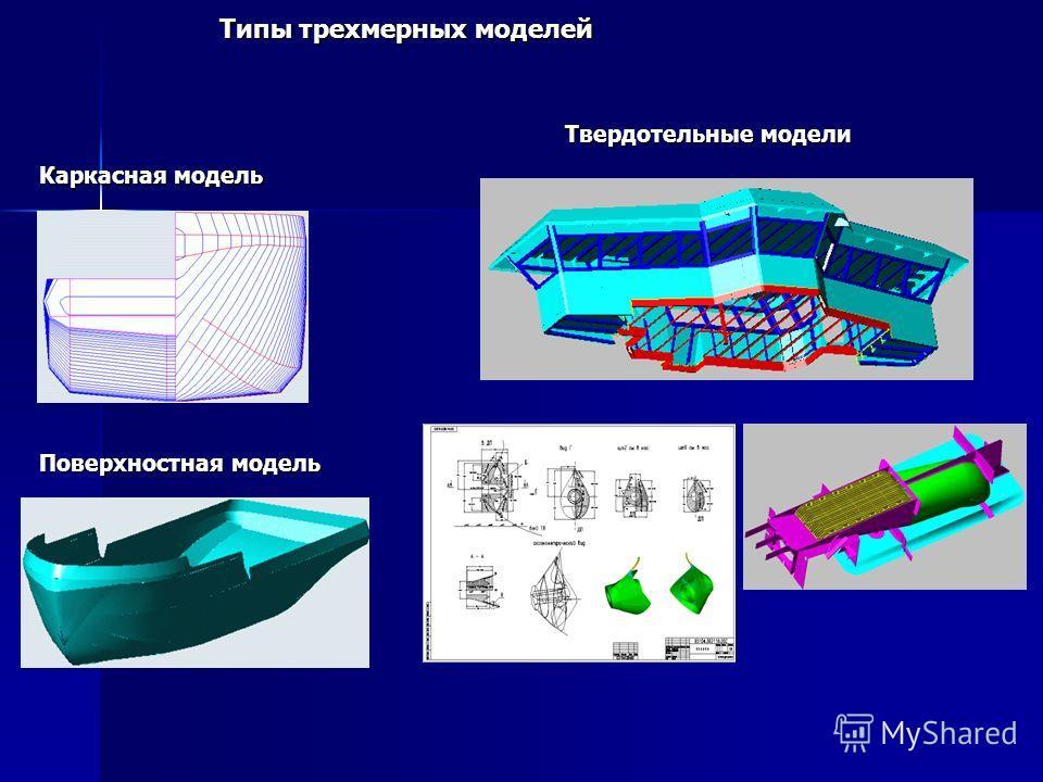 Типы трехмерных моделей Каркасная модель Поверхностная модель Твердотельные модели